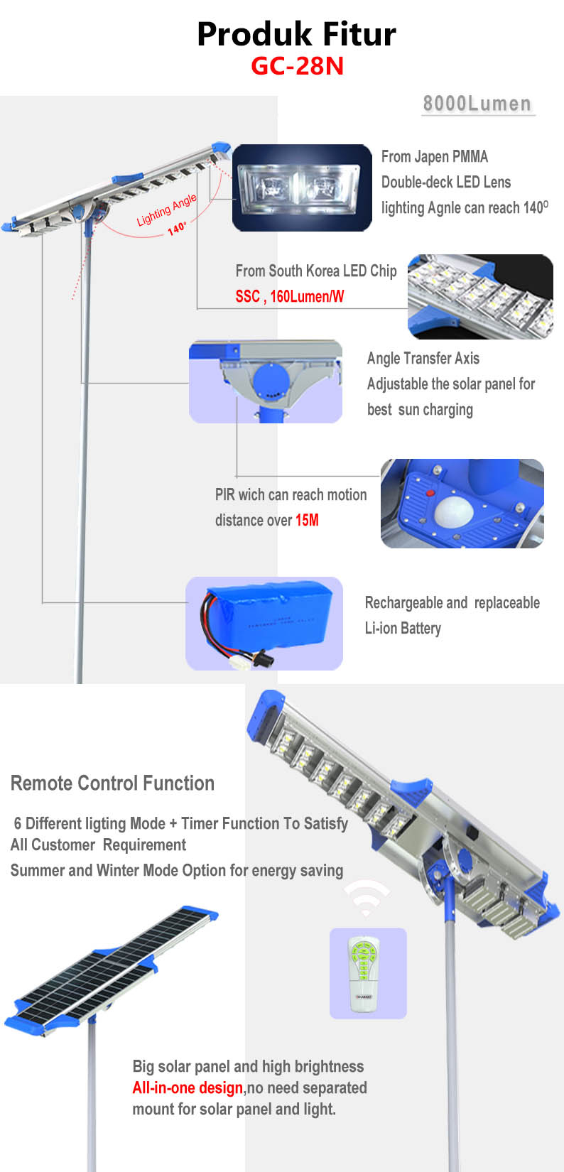 Jual lampu jalan all in one model titan tenaga surya 80 watt, harga lampu pju tenaga surya, jual murah lampu pju all in one 80 watt