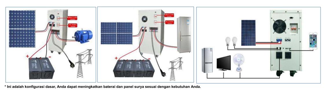 contoh konfigurasi dasar 30000 watt