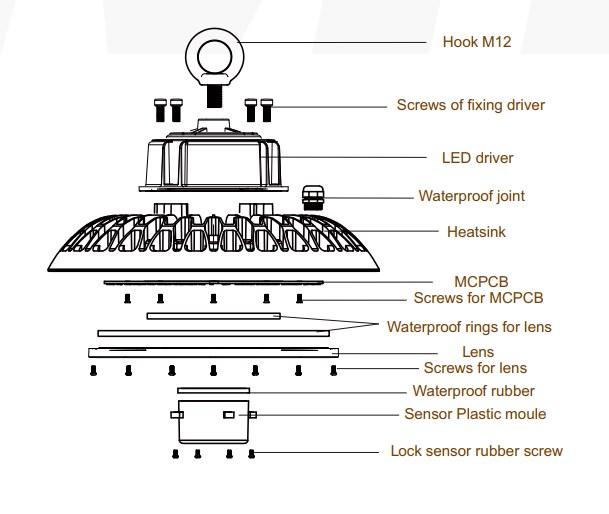 Detail struktur lampu ufo gantung