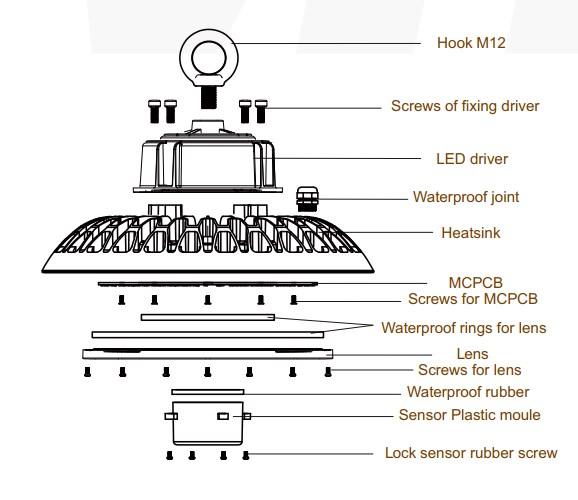 Struktur lampu 100 watt